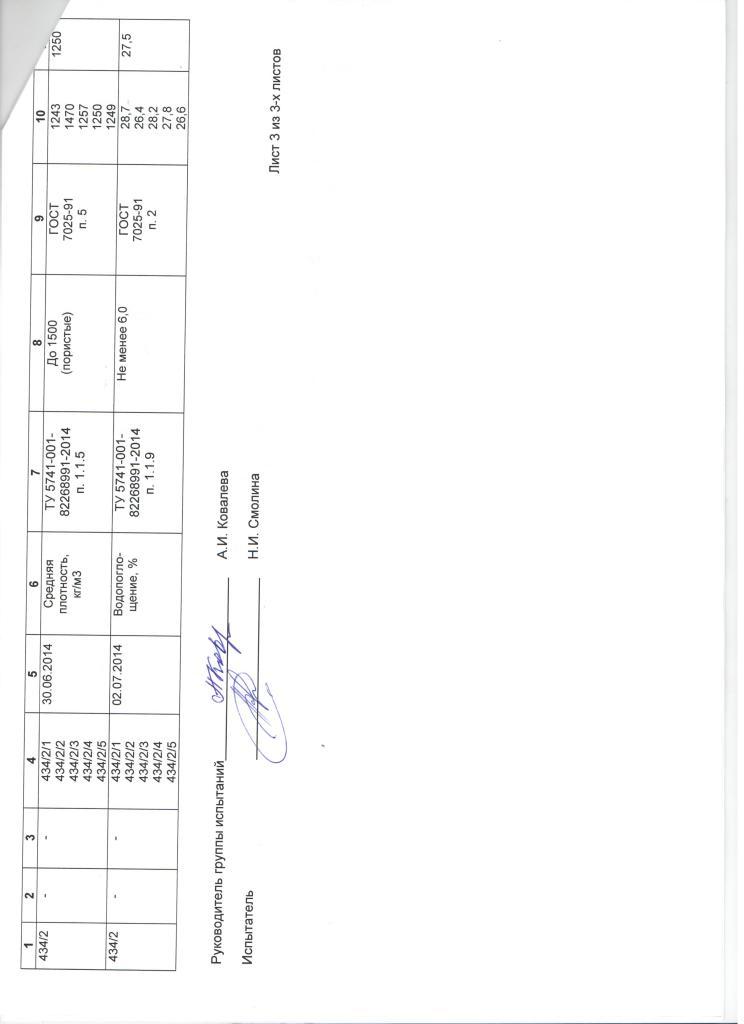 Приложение к протоколу испытаний 434 2 002